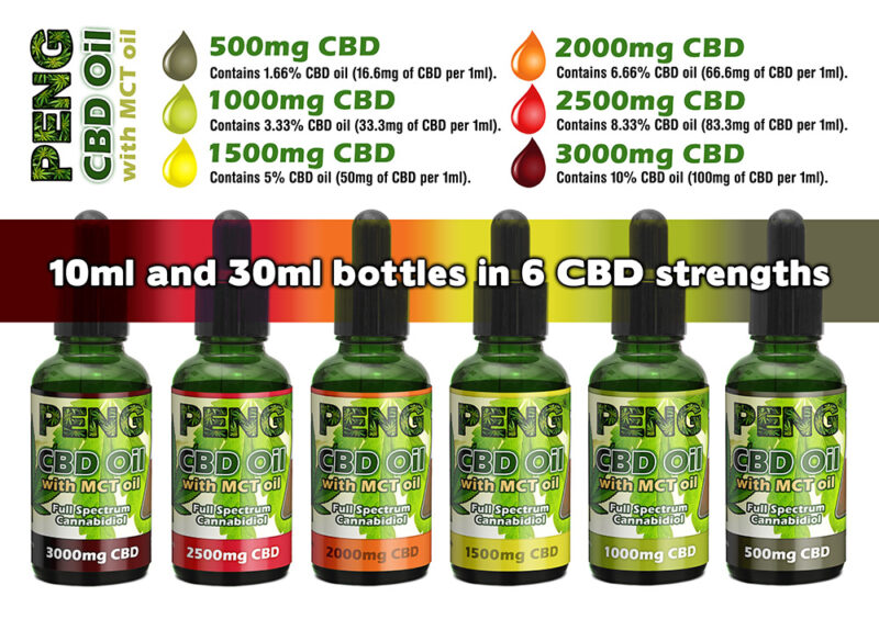 Peng CBD oil